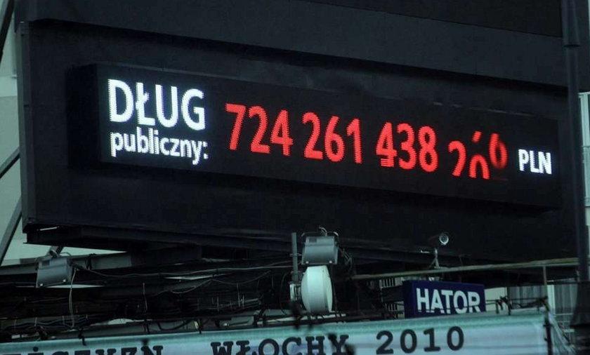 Kiedy wybije zegar Balcerowicza? Sprawdź!