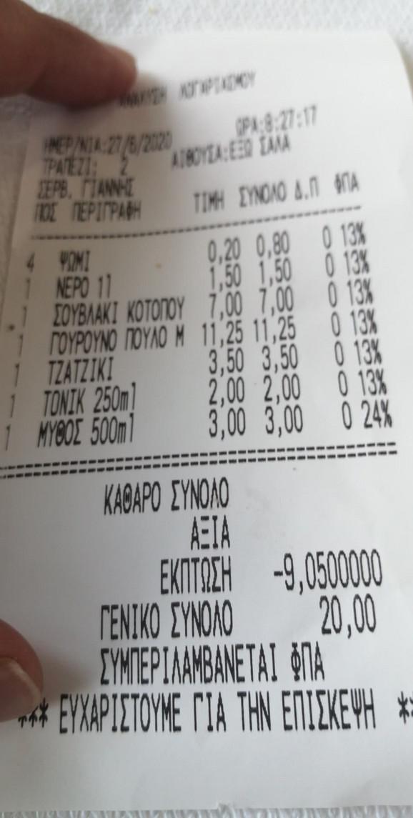 Fiskalni račun sa Tasosa, manji nego ranijih godina