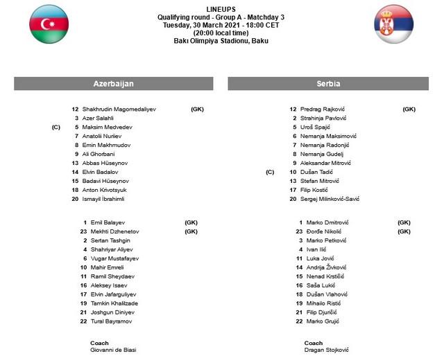 Sastavi Azerbejdžan - Srbija