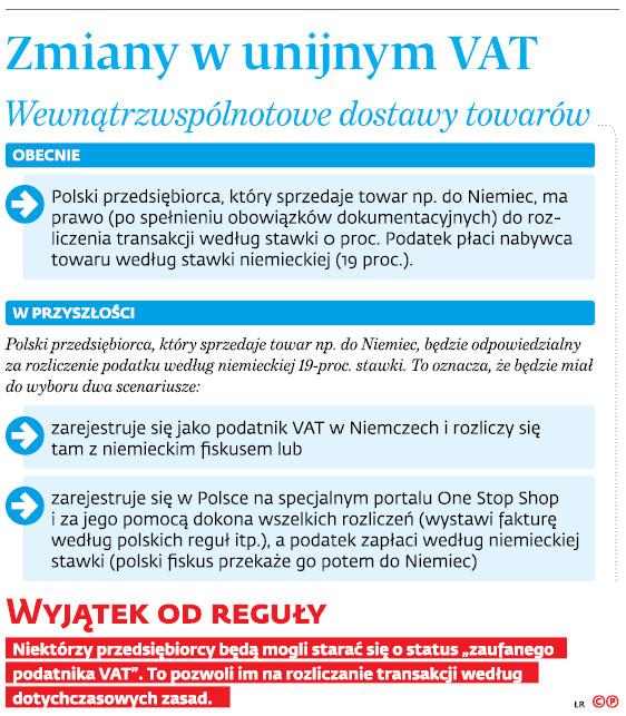 Zmiany w unijnym VAT