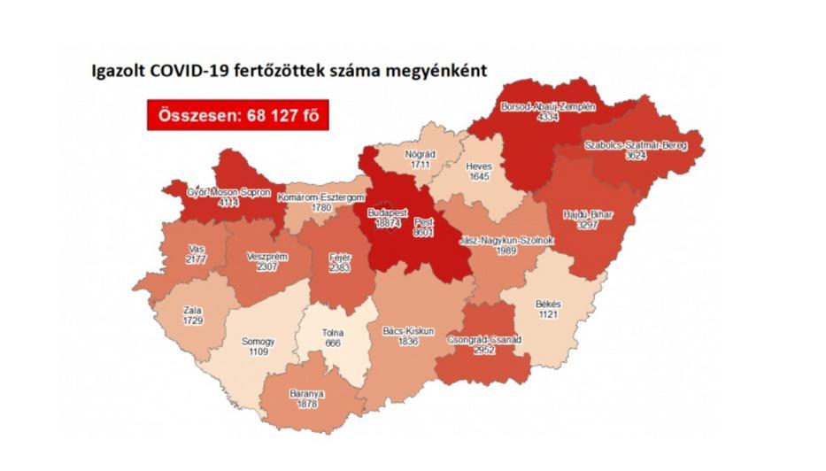 2194 fővel emelkedett a beazonosított fertőzöttek száma és elhunyt 56 krónikus beteg