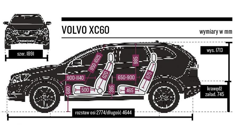 Prestiżowy i praktyczny - SUV Volvo.