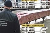 grafika zaplena cigareta zaplena rezanog duvana statistika foto RAS