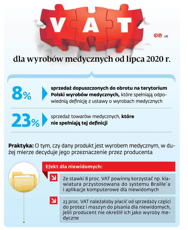 VAT dla wyrobów medycznych od lipca 2020 r.