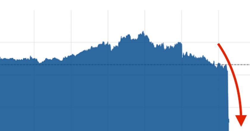 Indeks dolara amerykańskiego 1 września po reakcji na dane o rynku pracy USA