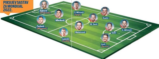 Piksijev sastav za juriš na Svetsko prvenstvo u Kataru 2022.