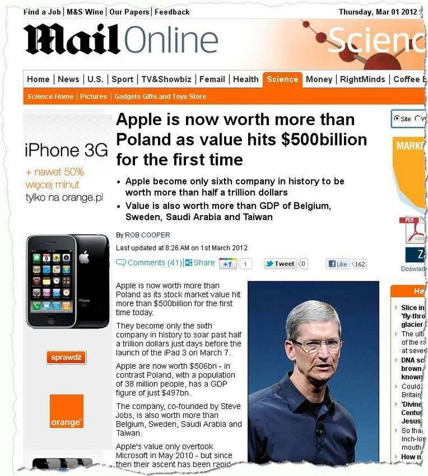Apple jest już wart więcej niż... Polska!