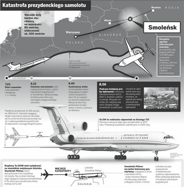 Katastrofa prezydenckiego samolotu