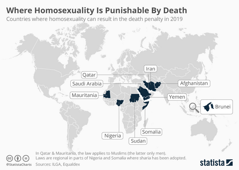 10 countries where homosexuality is punishable by death penalty (statista)
