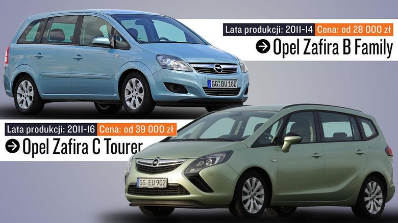 Za ok. 40 tys. zł moźecie kupić najnowszą Zafirę (C) z silnikiem 1.8 z 2011 r. lub wcześniejszą generację modelu (Family), wyprodukowaną nawet w 2014 r.