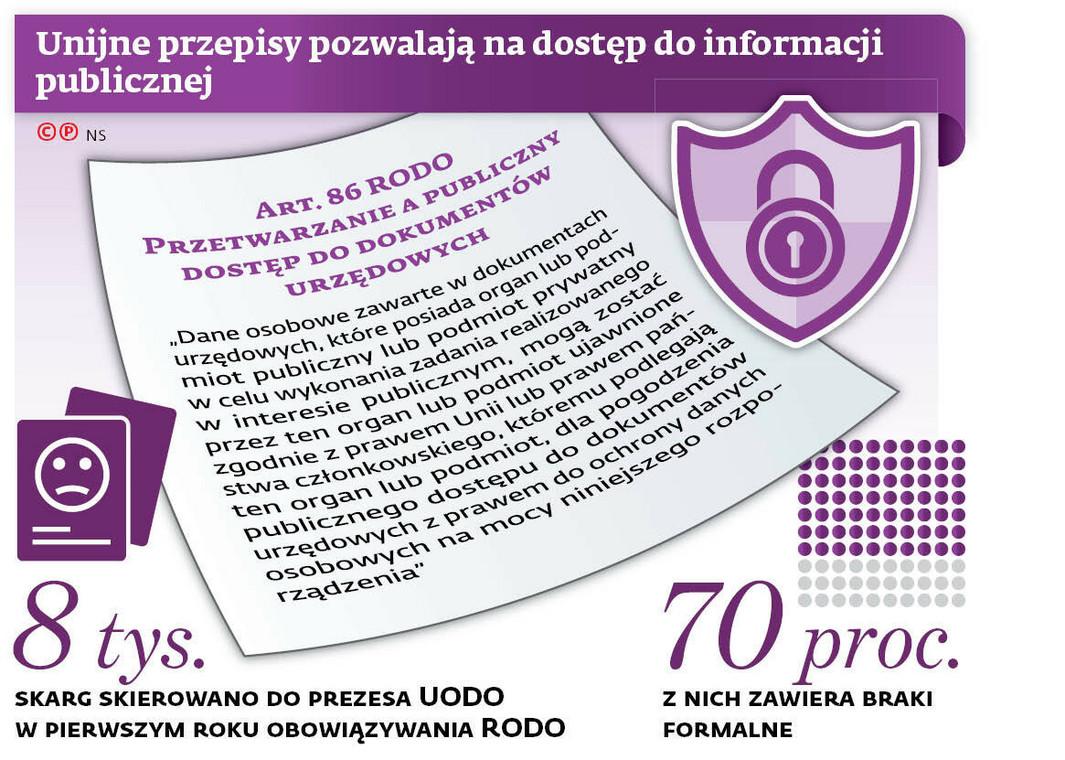Unijne przepisy pozwalają na dostęp do informacji publicznej