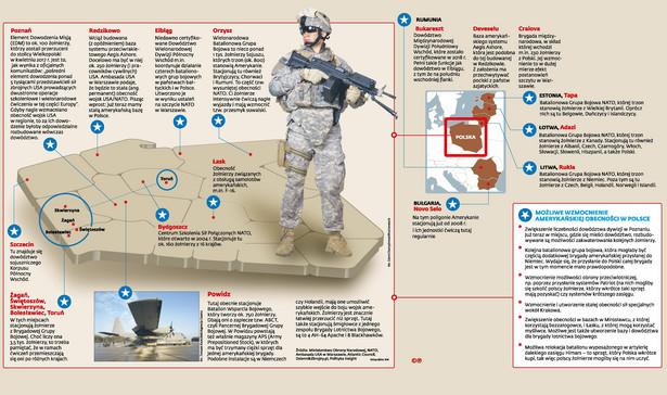 Amerykańskie bazy wojskowe