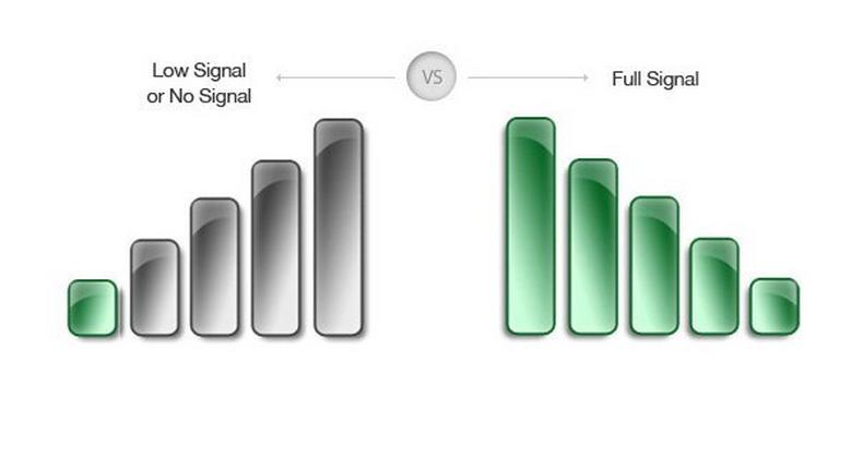 Cell phone signal differences