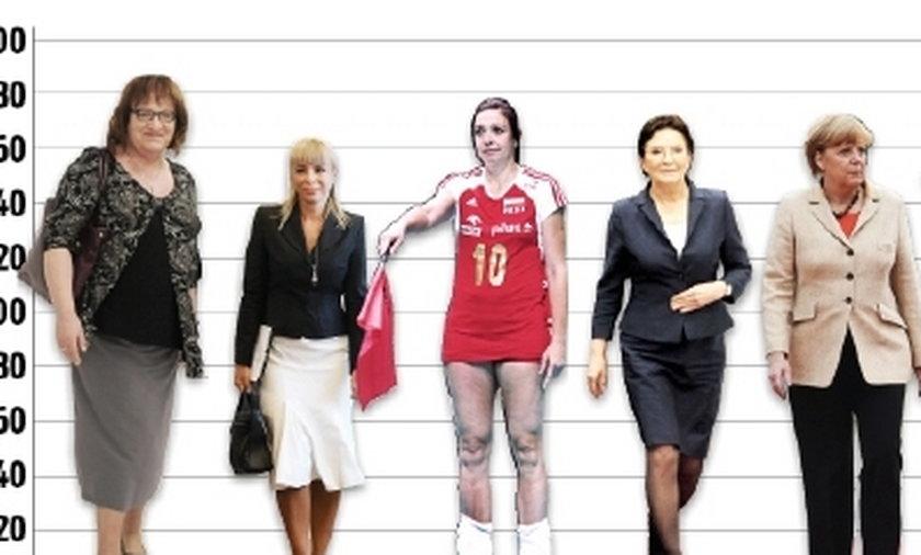 Kobiety politycy.