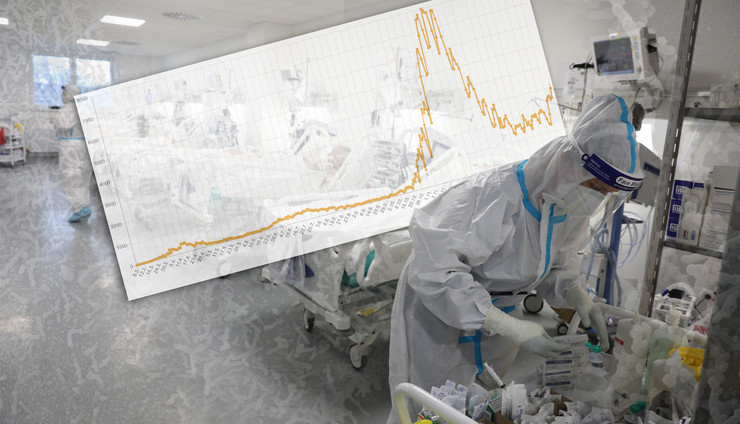 korona tabela v2 foto RAS Djordje KOjadinovic, EPA