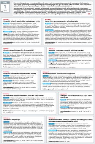 Pakiet MSP: Oto 10 ułatwień dla spółek kapitałowych