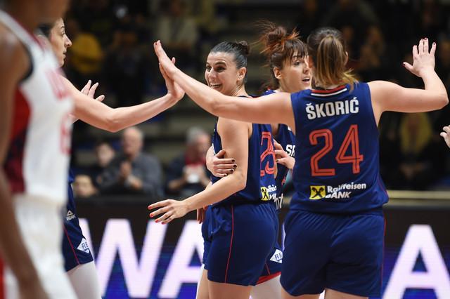 Srbija - SAD