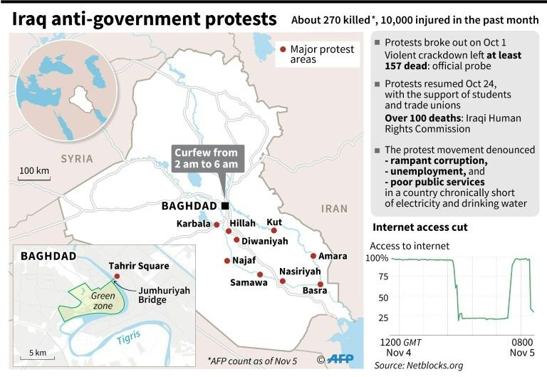 Map and factfile on deadly protests in Iraq since October 1.