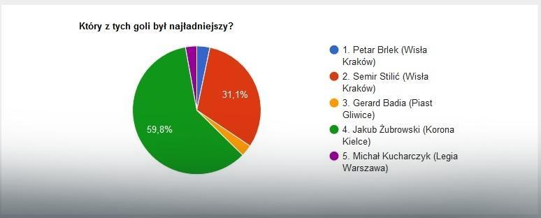 EkstraGol 26. kolejka - wyniki