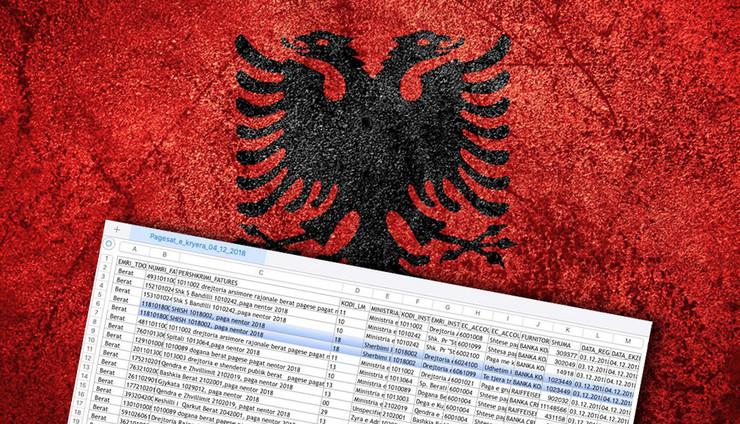 albanija kombo