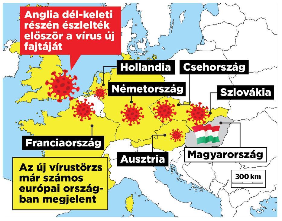Európában is sok helyen, de világszerte már 33 országban bukkant fel a mutálódott koronavírustörzs, amely 70 százalékkal gyorsabban fertőz /Grafika: Séra Tamás