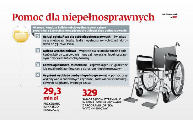 Pomoc dla niepełnosprawnych
