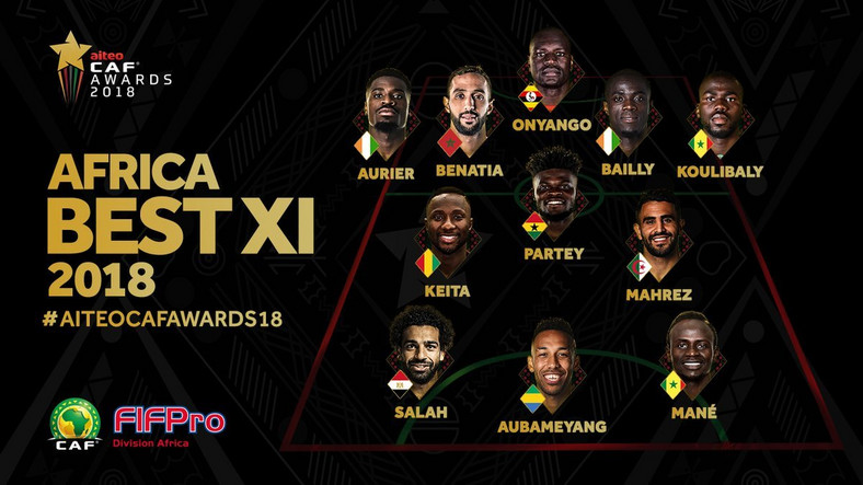 No Nigerian player made the Best African XI of 2018