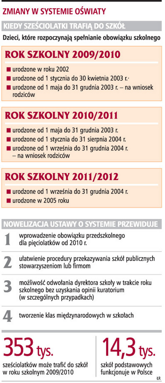 Zmiany w systemie oświaty