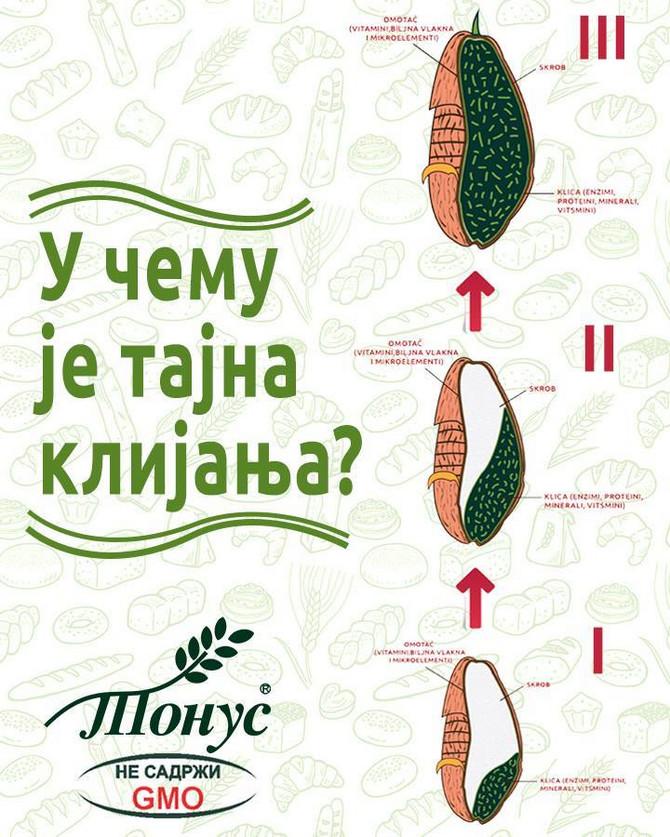 Biljnih vlakana najviše ima u proklijalim žitaricama