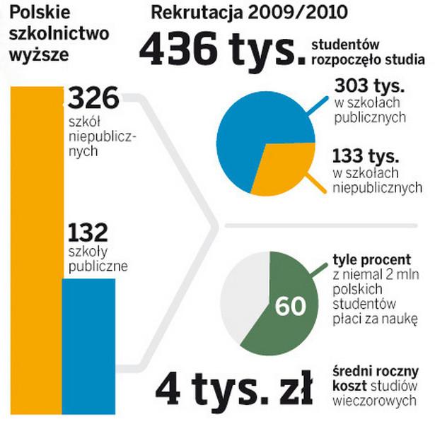 Rekrutacja 2009/2010