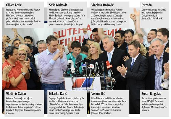 Ko je slavio sa Nikolićem: Klikni za uvećanje (+)