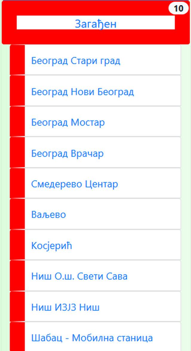 SEPA kaže da su danas u crvnoj zoni Beograd, Smederevo, Vlajevo, Kosjerić, Niš i Šabac
