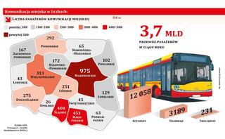Publiczny transport trzeba będzie układać od nowa. Koszt przewozu wzrośnie
