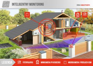 Inteligentny monitoring: Jak zabezpieczyć dom przed włamywaczem?