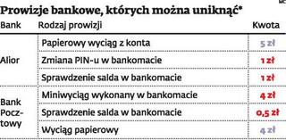 Sprawdź, czy nie płacisz bankowi niepotrzebnych drobnych prowizji