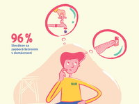 Udržateľná domácnosť nie je luxus: inšpiruj sa prieskumom od IKEA