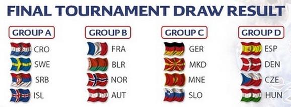 Grupe na Evropskom prvenstvu u rukometu