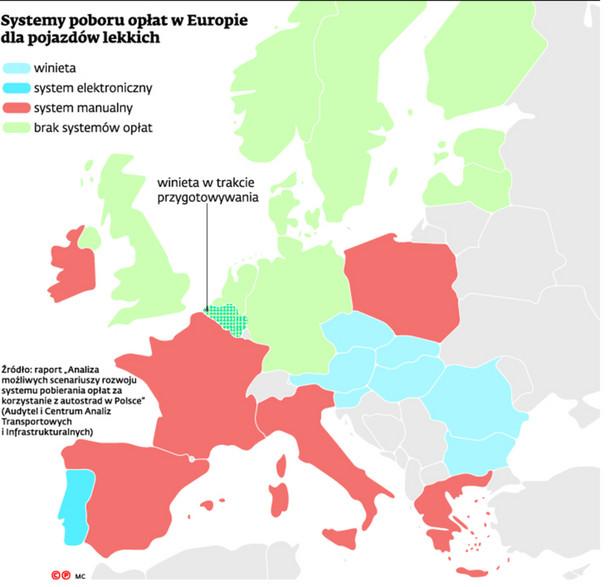 System poboru opłat w Europie dla pojazdów lekkich