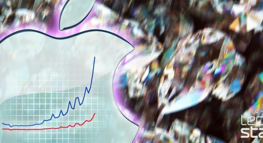 18 Milliarden Dollar: Apple mit Rekordgewinn dank iPhones