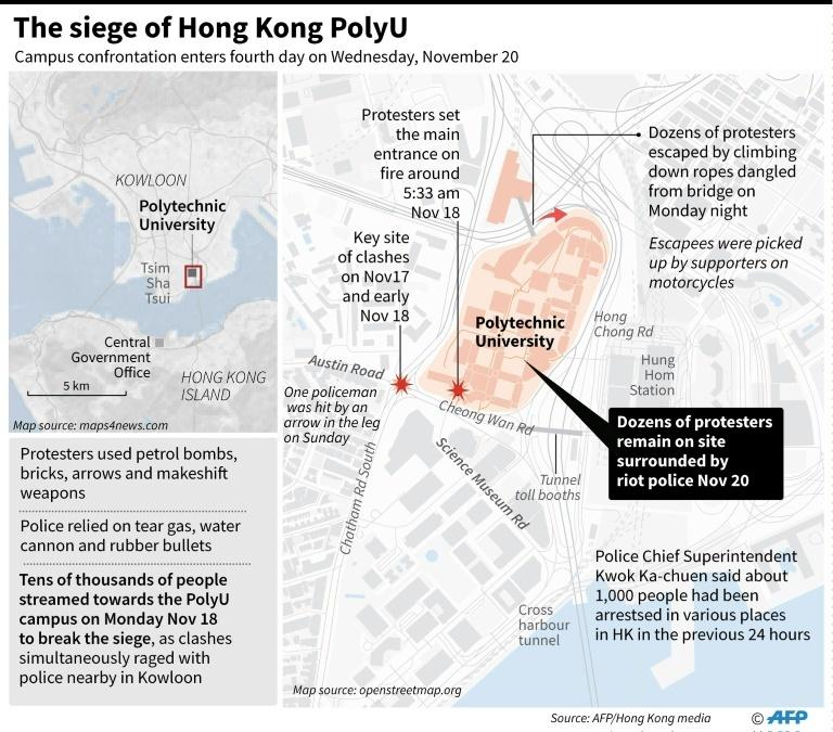 The siege of PolyU