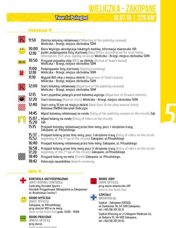 5. etap - program