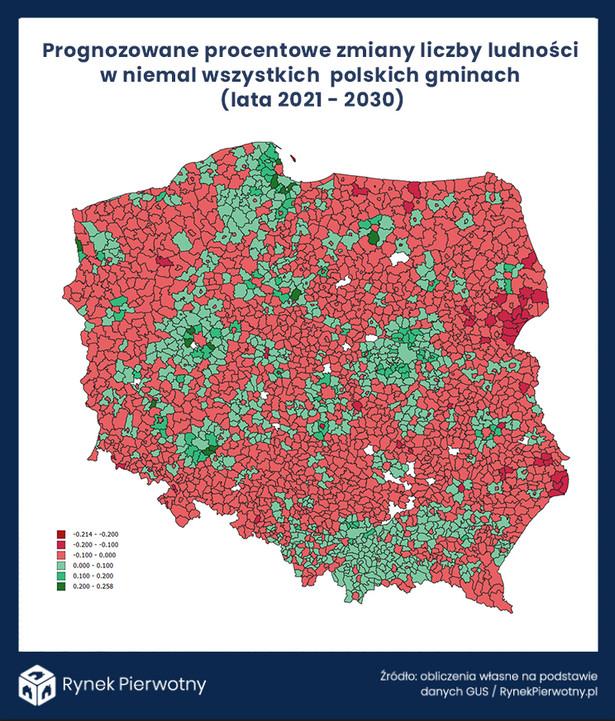 Prognozy demograficzne dla Polski