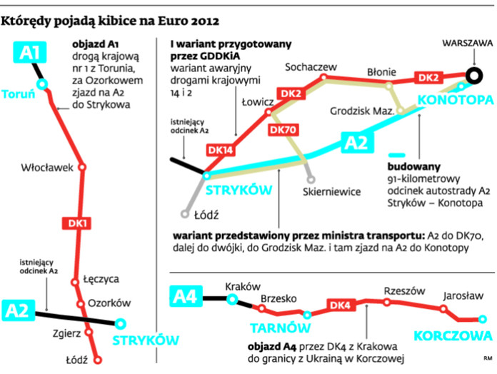 Którędy pojadą kibice na Euro 2012
