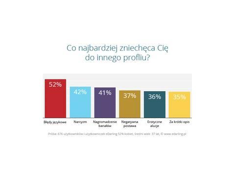 porównanie serwisów randkowych raporty konsumenckie Mauritian Randki w Londynie