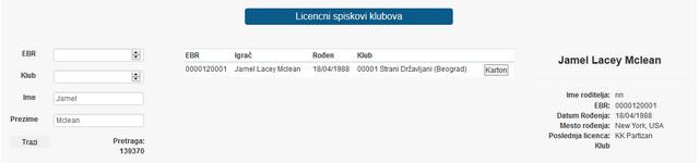 Registar Košarkaškog saveza Srbije