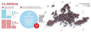Tajemnicza ELA niepokoi przedsiębiorców. Europejski Urząd ds. Pracy będzie mieć szerokie, chociaż dość niejasne kompetencje