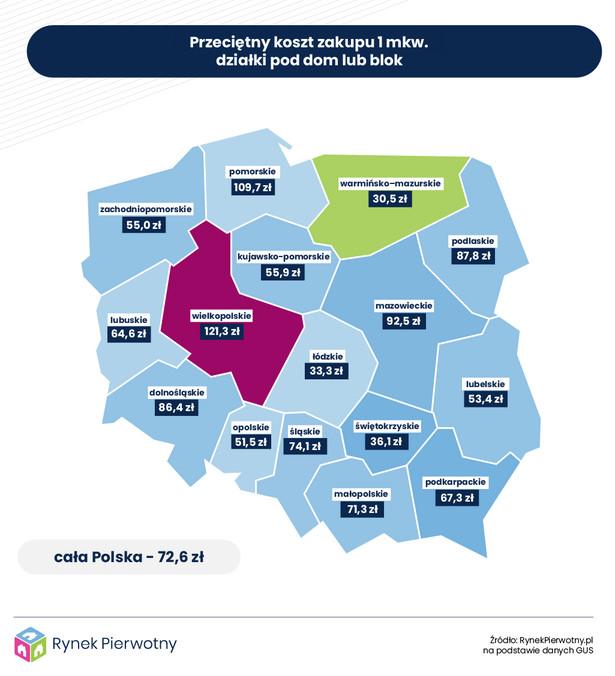 Ceny gruntów - województwa