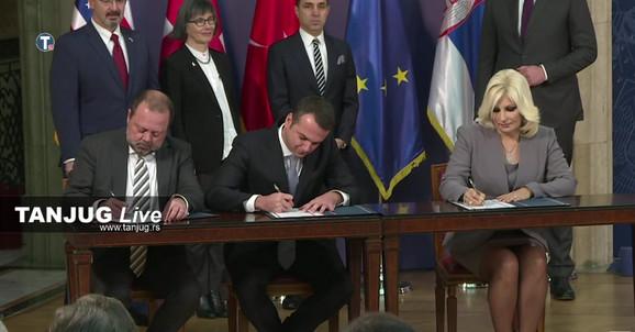 Moravski koridor, potpisivanje ugovora