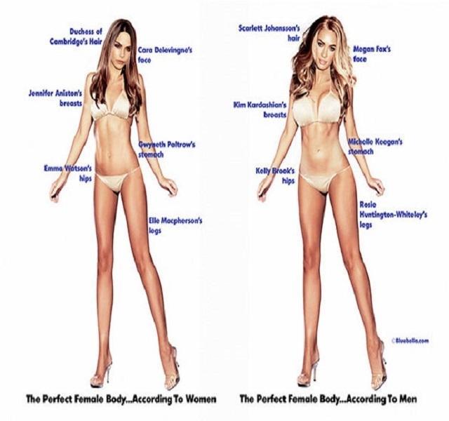 hogyan lehet fogyni test alakját
