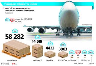 Transport: Tony w chmurach. Ożywienie cargo